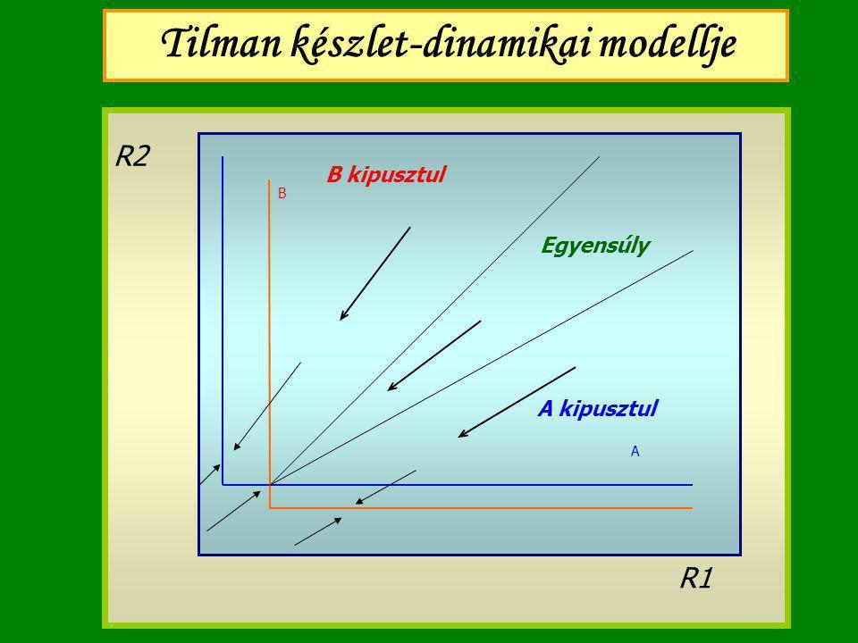 Ökológiai örökség idő E(t)E(t+1) Természetes szelekció gén- készlet Genetikai örökség idő E(t)E(t+1) Természetes szelekció gén- készlet Genetikai örökség Ökológiai Niche-konstrukció populáció