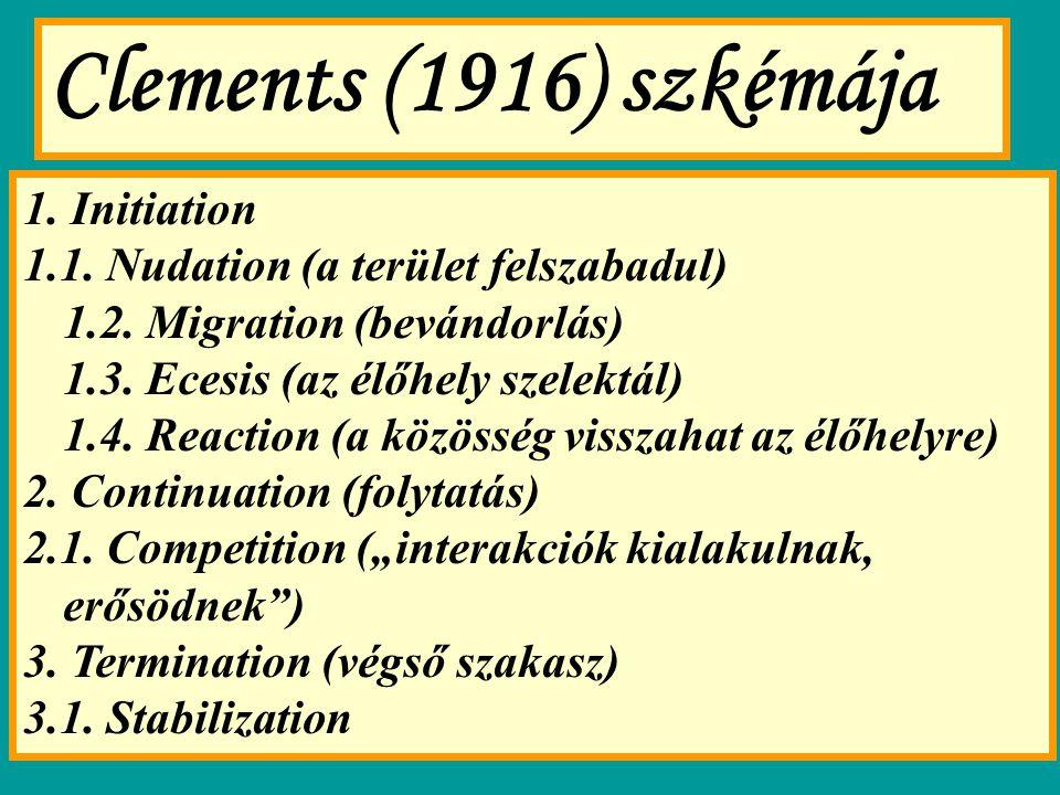 Clements (1916) szkémája 1. Initiation 1.1. Nudation (a terület felszabadul) 1.2. Migration (bevándorlás) 1.3. Ecesis (az élőhely szelektál) 1.4. Reac