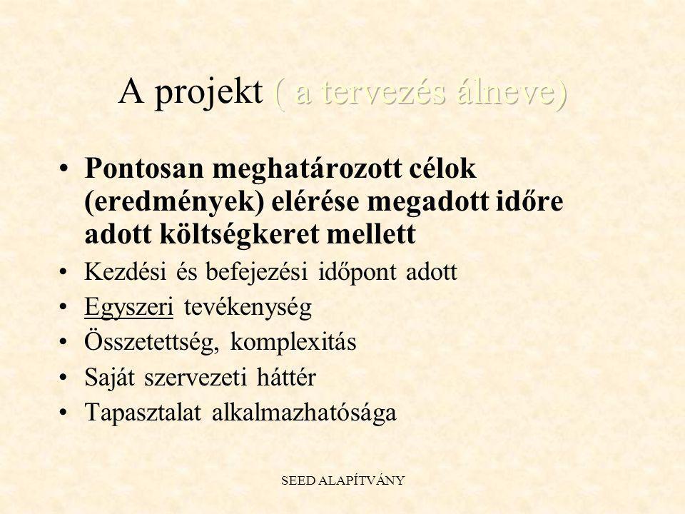 SEED ALAPÍTVÁNY Projekt menedzsment funkciók I.