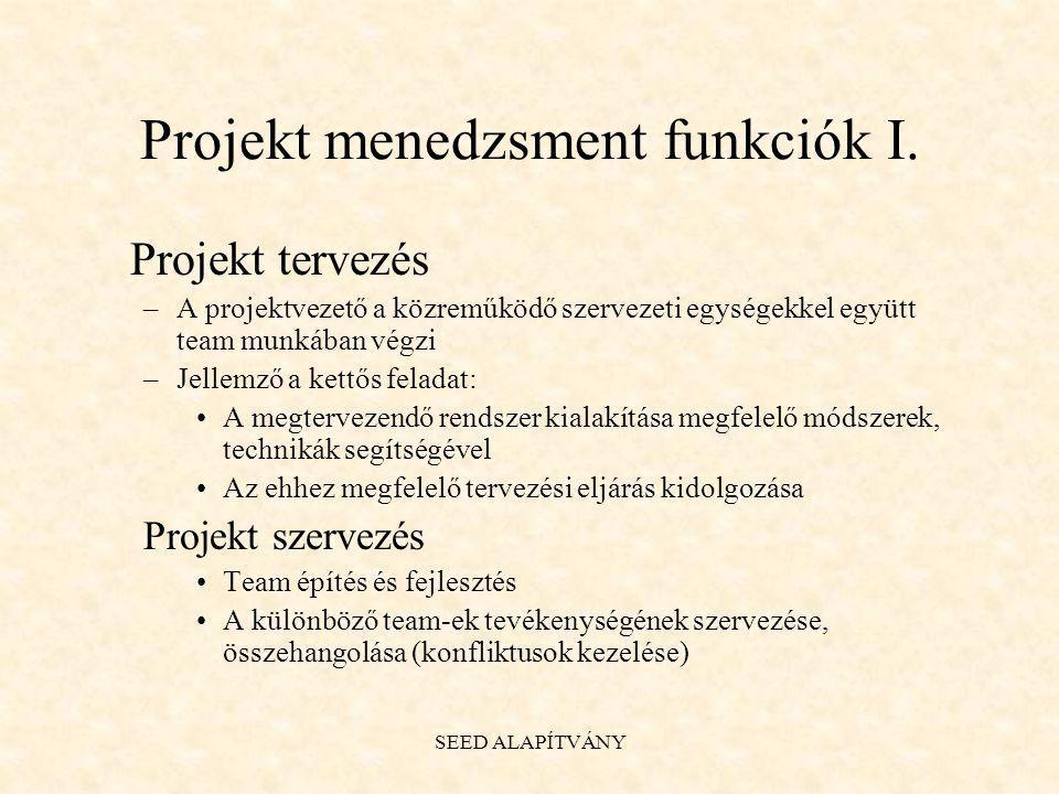 SEED ALAPÍTVÁNY Projekt menedzsment funkciók II.