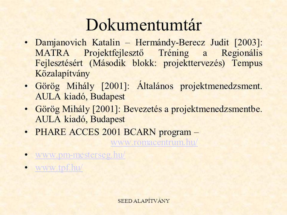 SEED ALAPÍTVÁNY További hasznos linkek Egy projekttervező szoftver http://www.humansoft.hu/Szoftver/tempo/ http://www.humansoft.hu/Szoftver/tempo/ Projektvezetés http://www.szinergia.hu/ http://www.szinergia.hu/ Vállalatirányítási információs rendszerek Magyarországon - 2.