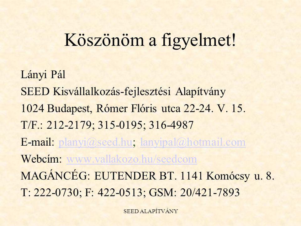 SEED ALAPÍTVÁNY Köszönöm a figyelmet! Lányi Pál SEED Kisvállalkozás-fejlesztési Alapítvány 1024 Budapest, Rómer Flóris utca 22-24. V. 15. T/F.: 212-21