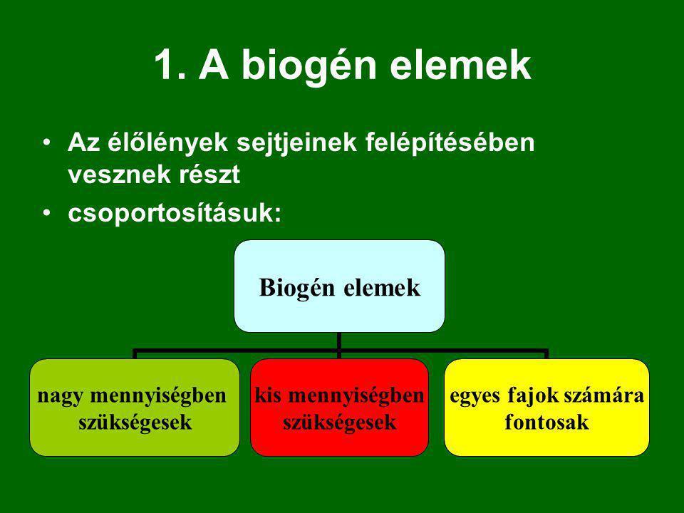 1. A biogén elemek Az élőlények sejtjeinek felépítésében vesznek részt csoportosításuk: Biogén elemek nagy mennyiségben szükségesek kis mennyiségben s