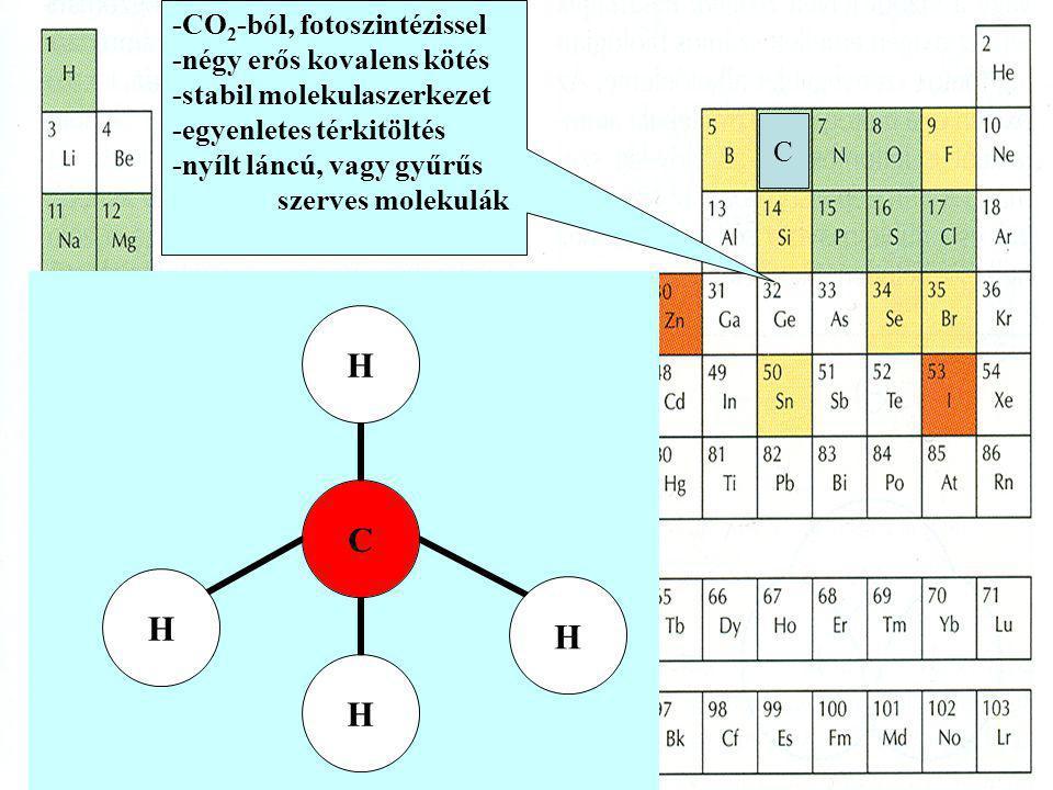 C -CO 2 -ból, fotoszintézissel -négy erős kovalens kötés -stabil molekulaszerkezet -egyenletes térkitöltés -nyílt láncú, vagy gyűrűs szerves molekulák CHHHH