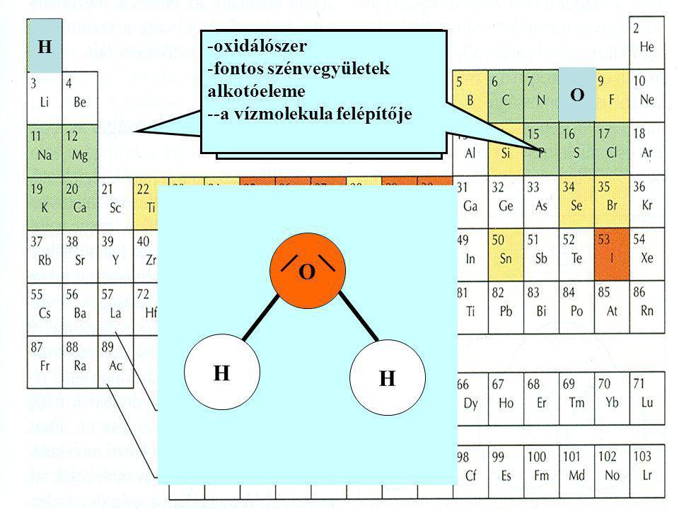 H O -az energiatermelő folyamatokban jelentős -vízzé oxidálódik energia felszabadulása közben -a vízmolekula felépítője -oxidálószer -f-fontos szénvegyületek alkotóeleme -a vízmolekula felépítője OHH