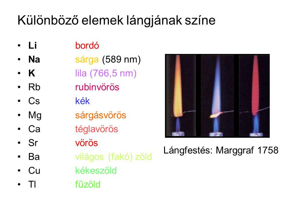Különböző elemek lángjának színe Libordó Nasárga (589 nm) K lila (766,5 nm) Rbrubinvörös Cskék Mg sárgásvörös Catéglavörös Srvörös Ba világos (fakó) z