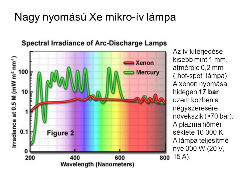 """Az ív kiterjedése kisebb mint 1 mm, átmérője 0,2 mm (""""hot-spot"""" lámpa). A xenon nyomása hidegen 17 bar, üzem közben a négyszeresére növekszik (≈70 bar"""