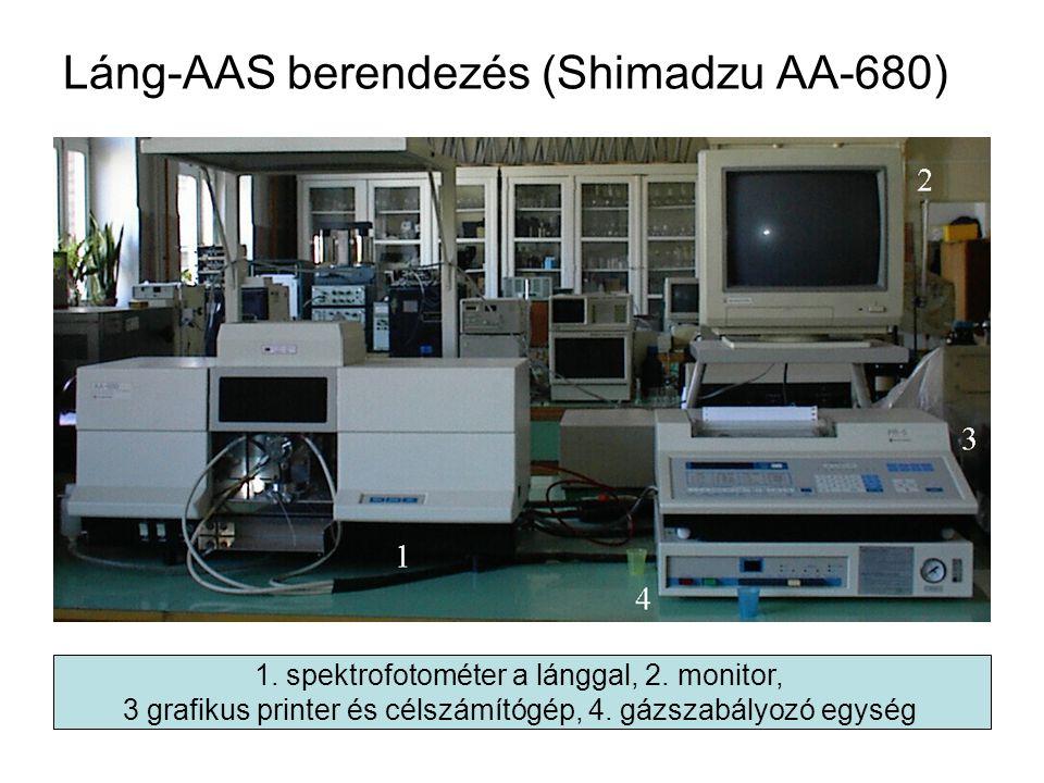 Láng-AAS berendezés (Shimadzu AA-680) 1. spektrofotométer a lánggal, 2. monitor, 3 grafikus printer és célszámítógép, 4. gázszabályozó egység