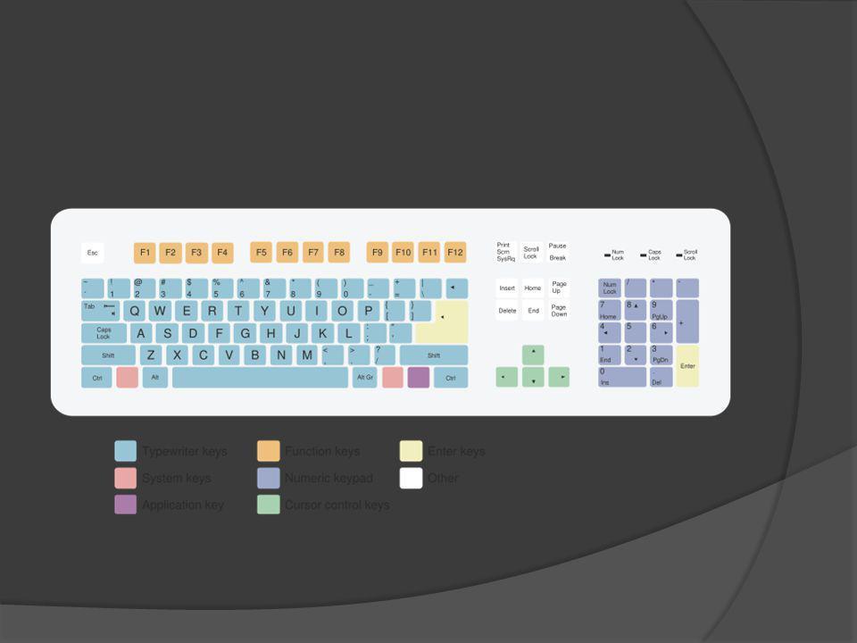  A számítógépes billentyűzet vagy egyszerűen billentyűzet (idegen szóval klaviatúra a latin clavisból, angolul computer keyboard) az írógép mintájára kialakított számítógépes beviteli eszköz.