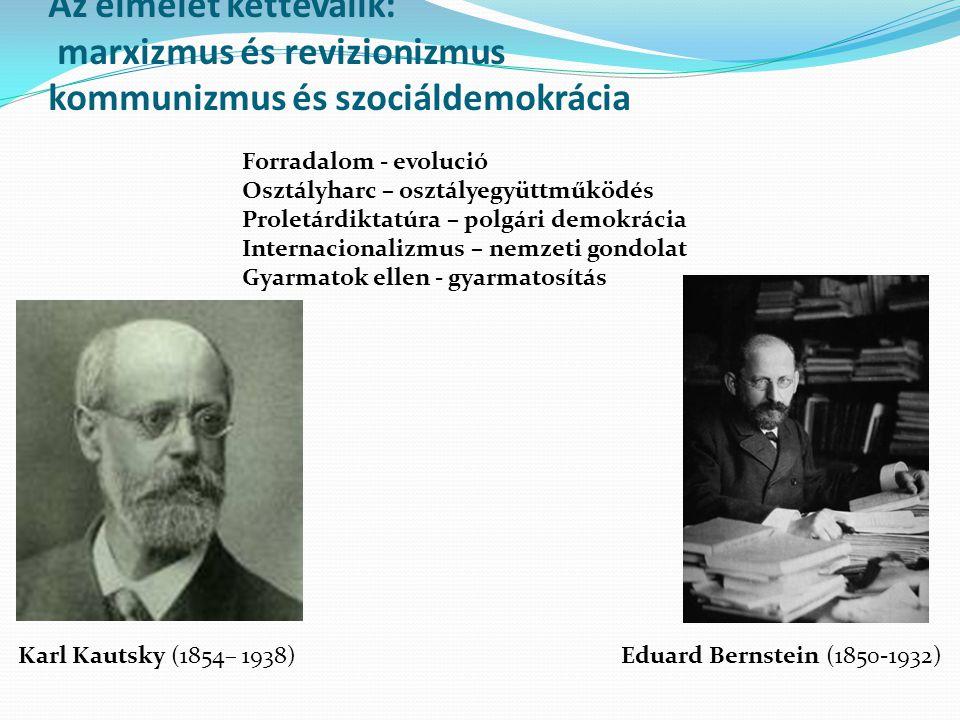 Az elmélet kettéválik: marxizmus és revizionizmus kommunizmus és szociáldemokrácia Karl Kautsky (1854– 1938)Eduard Bernstein (1850-1932) Forradalom -