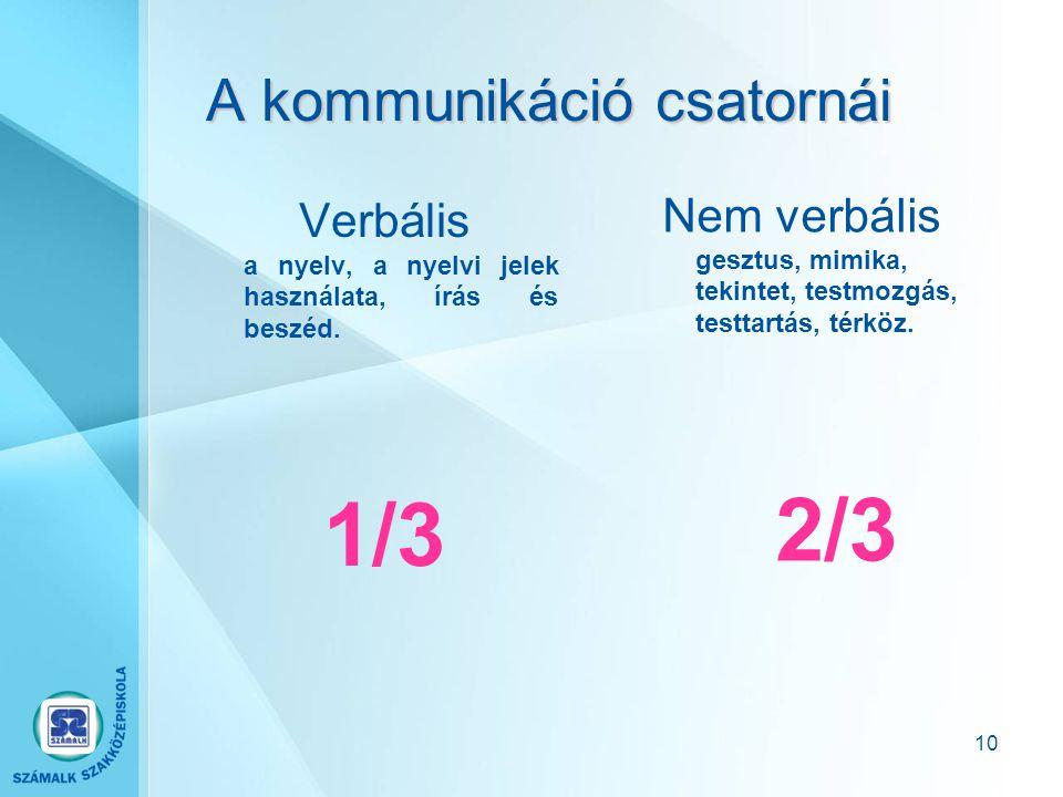 9 A kommunikáció típusai Irányultság szerint: - Egyirányú, - Kétirányú. A kommunikációs partnerek jelenléte térben és időben szerint: - Közvetlen, - K