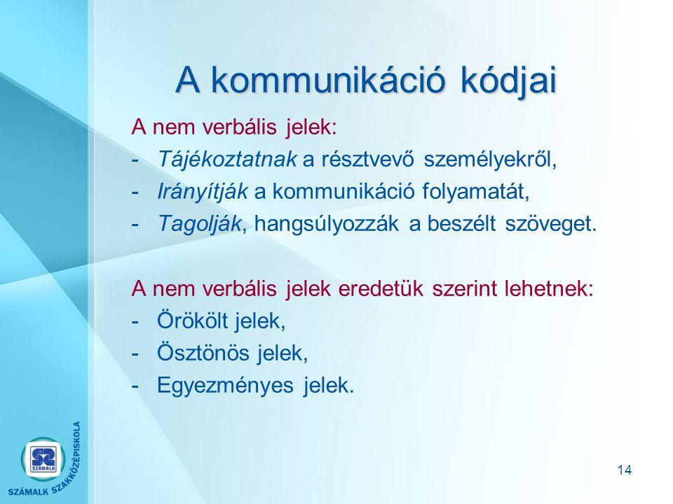 13 Miről beszéltünk eddig? A kommunikáció: Fogalma Tényezői Célja Alaptételei Típusai Csatornái Formái tájékoztatás, párbeszéd, társas érintkezés, inf
