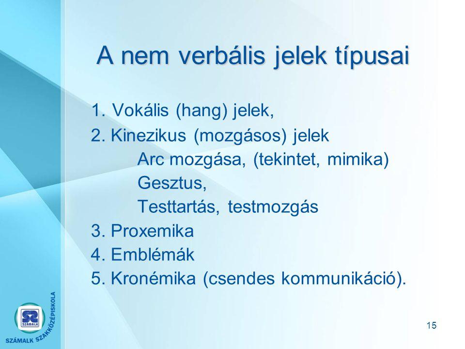 14 A kommunikáció kódjai A nem verbális jelek: -Tájékoztatnak a résztvevő személyekről, -Irányítják a kommunikáció folyamatát, -Tagolják, hangsúlyozzá