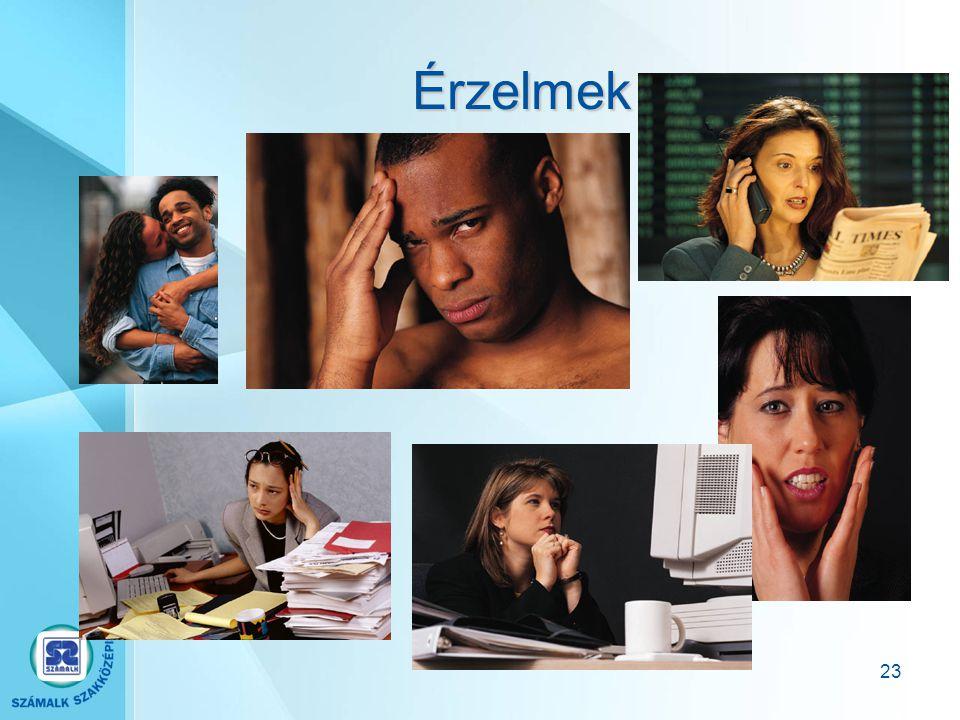 22 Kronémika (csendes kommunikáció) A csendes kommunikáció elhallgatást, szünetet jelent, segítségével kifejezhetjük érzéseinket, a témához, a partner