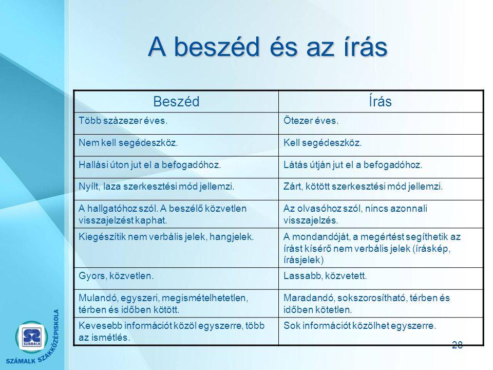27 Nyelvi jelek A nyelv és a beszéd viszonya. A nyelv az eszközkészlet, a beszéd ennek működtetése. A beszéd egyéni jelenség, a nyelv kollektív társad