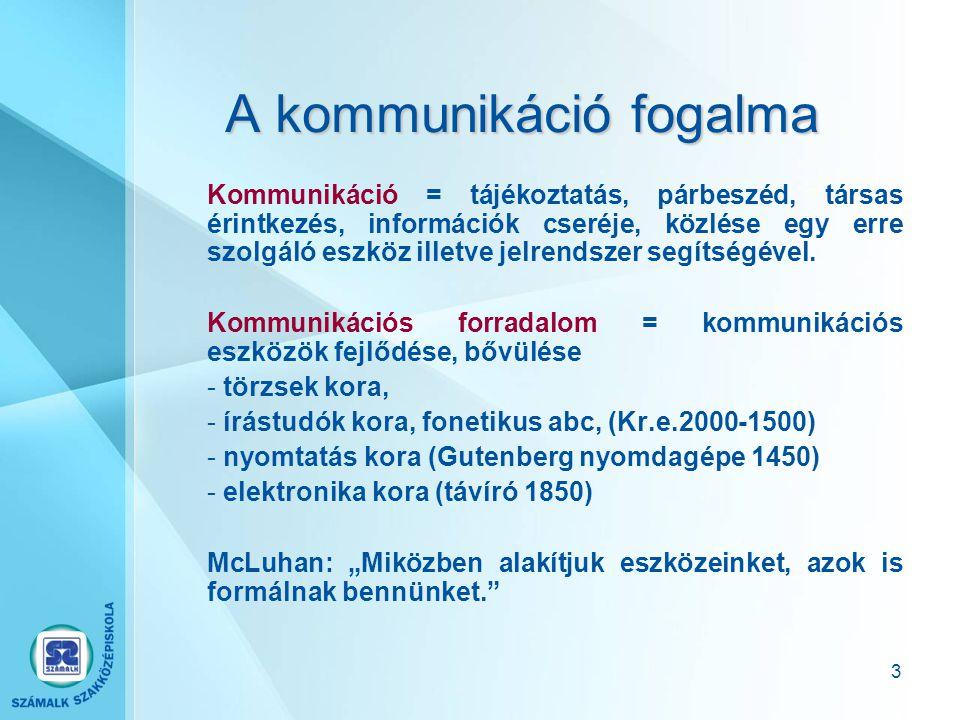 3 A kommunikáció fogalma Kommunikáció = tájékoztatás, párbeszéd, társas érintkezés, információk cseréje, közlése egy erre szolgáló eszköz illetve jelrendszer segítségével.