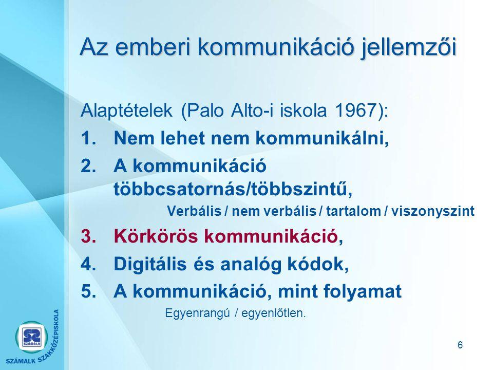 6 Az emberi kommunikáció jellemzői Alaptételek (Palo Alto-i iskola 1967): 1.Nem lehet nem kommunikálni, 2.A kommunikáció többcsatornás/többszintű, Verbális / nem verbális / tartalom / viszonyszint 3.Körkörös kommunikáció, 4.Digitális és analóg kódok, 5.A kommunikáció, mint folyamat Egyenrangú / egyenlőtlen.
