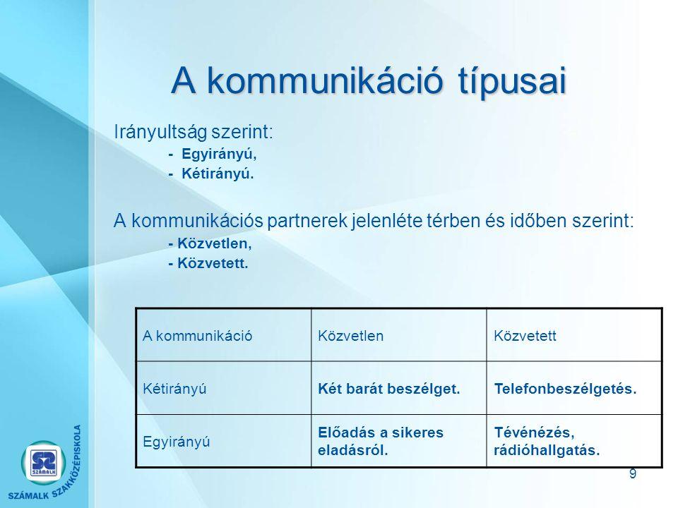 9 A kommunikáció típusai Irányultság szerint: - Egyirányú, - Kétirányú.