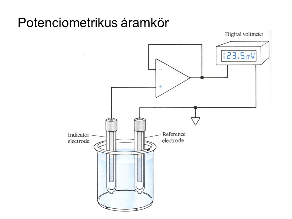 Potenciometrikus áramkör