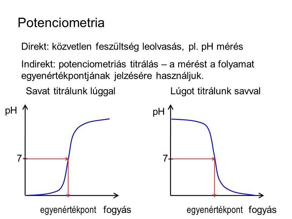 Potenciometria Direkt: közvetlen feszültség leolvasás, pl. pH mérés Indirekt: potenciometriás titrálás – a mérést a folyamat egyenértékpontjának jelzé