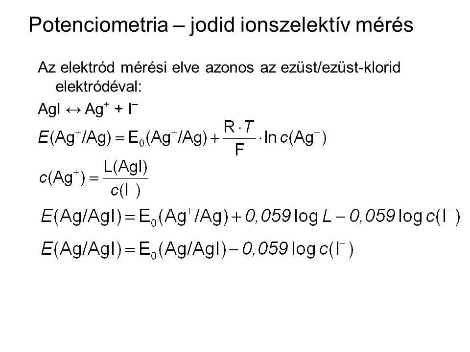 Potenciometria – jodid ionszelektív mérés Az elektród mérési elve azonos az ezüst/ezüst-klorid elektródéval: AgI ↔ Ag + + I –
