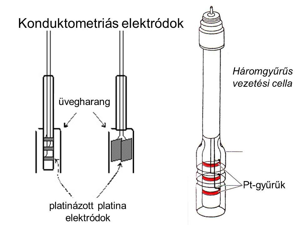 Konduktometriás elektródok Pt-gyűrűk Háromgyűrűs vezetési cella üvegharang platinázott platina elektródok