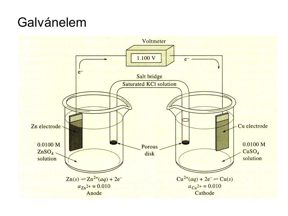 Potenciometria – redoxi titrálás Redoxi elektród Pt-elektród, a felületén végbemenő redoxi folyamatoktól függ a potenciálja.