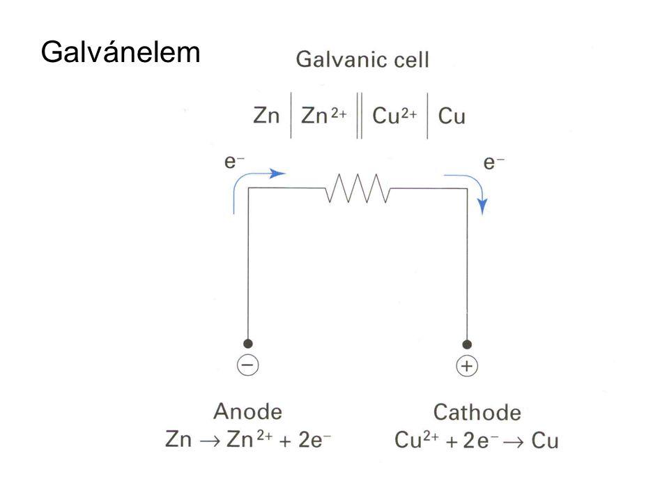 Ag/AgCl elektród E 0 (Ag/AgCl)= + 0,222 V Ag-huzal, AgCl-dal bevonva, amely telített KCl oldatba merül Ha a klorid-ion koncentrációja konstans, akkor az elektródpotenciál stabilis: