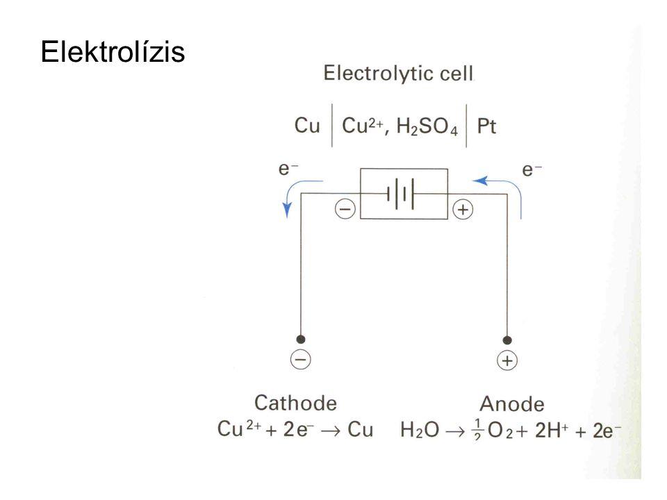 Az elektromos energia (feszültség) hatására végbemenő kémiai változás.