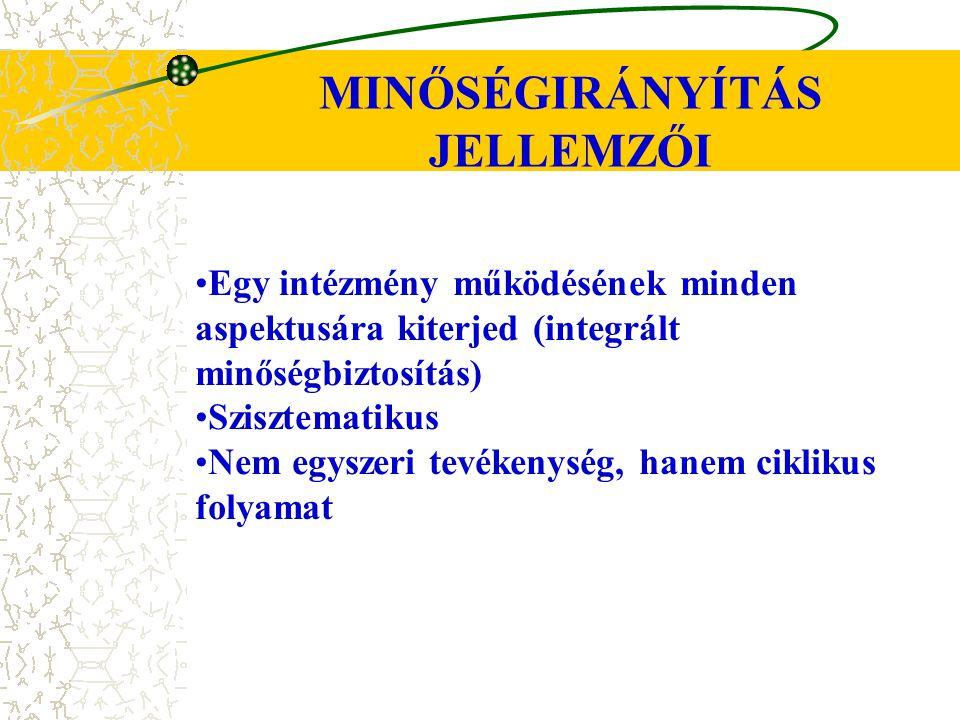 Egy intézmény működésének minden aspektusára kiterjed (integrált minőségbiztosítás) Szisztematikus Nem egyszeri tevékenység, hanem ciklikus folyamat M