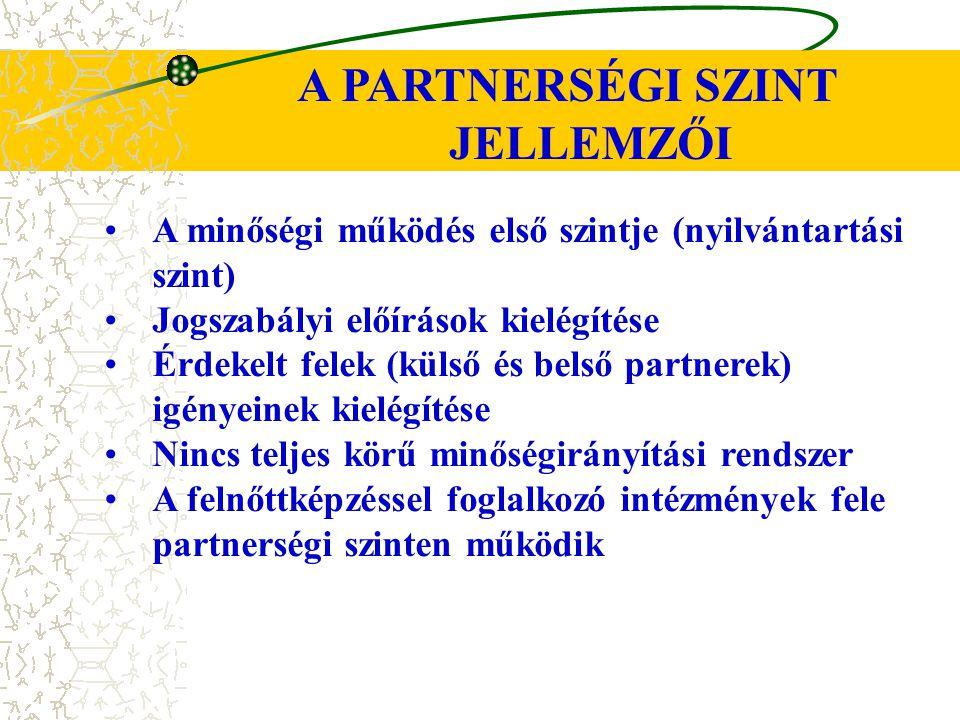 A minőségi működés első szintje (nyilvántartási szint) Jogszabályi előírások kielégítése Érdekelt felek (külső és belső partnerek) igényeinek kielégít