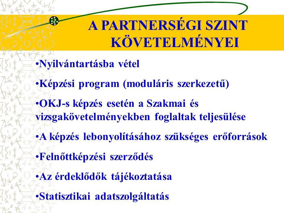 A PARTNERSÉGI SZINT KÖVETELMÉNYEI Nyilvántartásba vétel Képzési program (moduláris szerkezetű) OKJ-s képzés esetén a Szakmai és vizsgakövetelményekben
