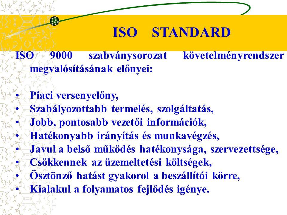 ISO 9000 szabványsorozat követelményrendszer megvalósításának előnyei: Piaci versenyelőny, Szabályozottabb termelés, szolgáltatás, Jobb, pontosabb vez