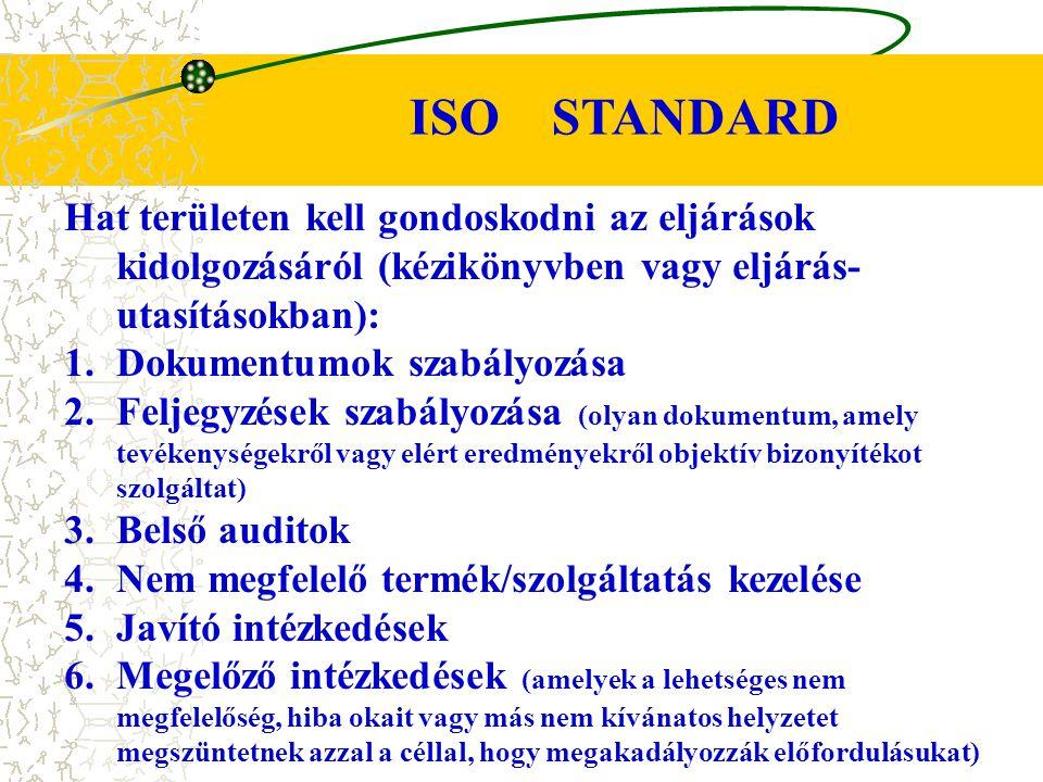 Hat területen kell gondoskodni az eljárások kidolgozásáról (kézikönyvben vagy eljárás- utasításokban): 1.Dokumentumok szabályozása 2.Feljegyzések szab