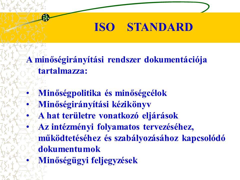 A minőségirányítási rendszer dokumentációja tartalmazza: Minőségpolitika és minőségcélok Minőségirányítási kézikönyv A hat területre vonatkozó eljárás