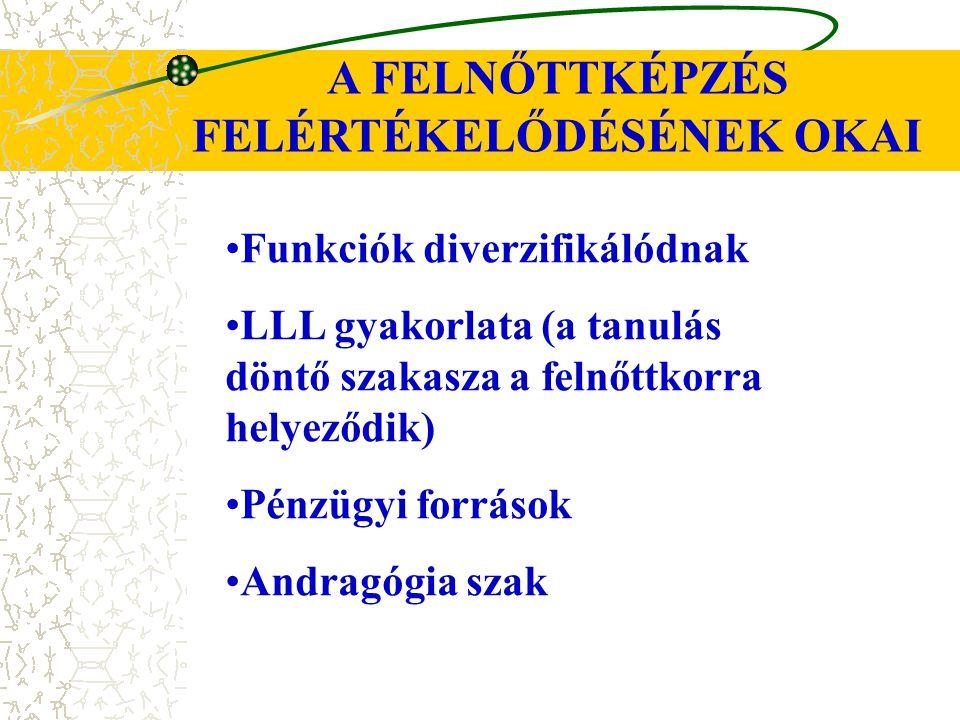 Köszönöm a figyelmet ! Dr. Farkas Éva egyetemi docens SZTE JGYPK feva@jgypk.u-szeged.hu