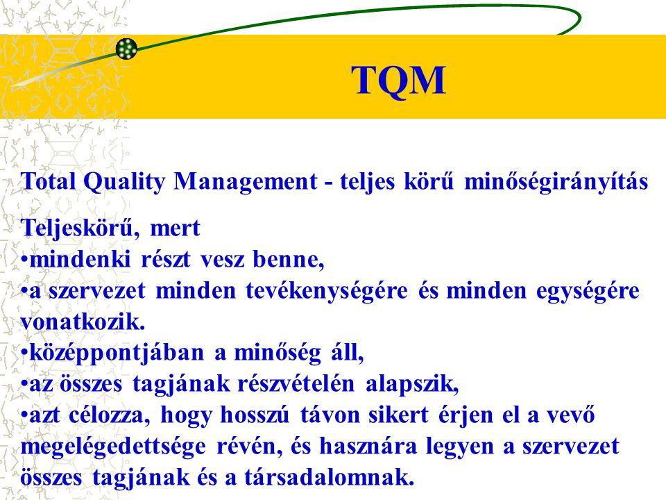 TQM Total Quality Management - teljes körű minőségirányítás Teljeskörű, mert mindenki részt vesz benne, a szervezet minden tevékenységére és minden eg
