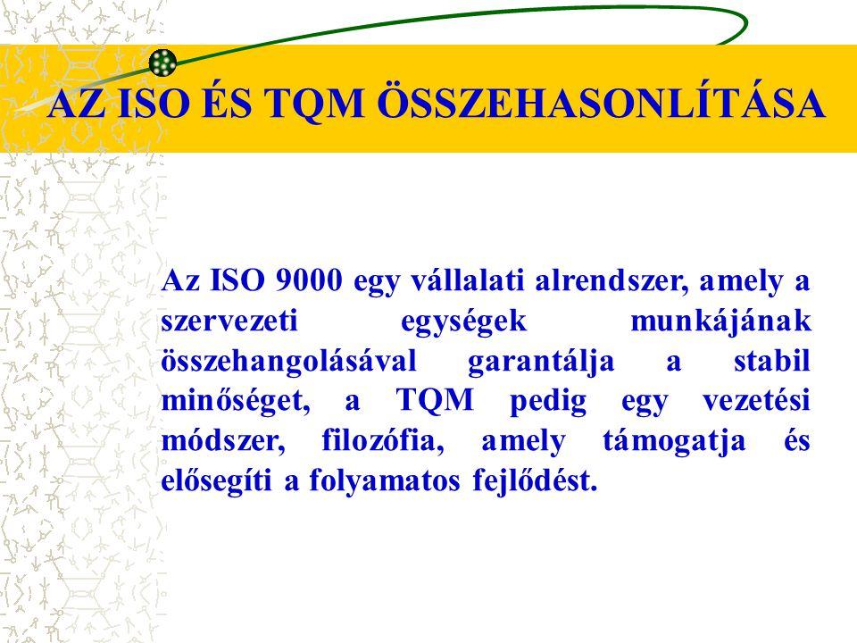 AZ ISO ÉS TQM ÖSSZEHASONLÍTÁSA Az ISO 9000 egy vállalati alrendszer, amely a szervezeti egységek munkájának összehangolásával garantálja a stabil minő