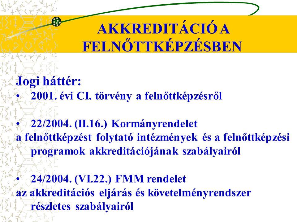 AKKREDITÁCIÓ A FELNŐTTKÉPZÉSBEN Jogi háttér: 2001. évi CI. törvény a felnőttképzésről 22/2004. (II.16.) Kormányrendelet a felnőttképzést folytató inté