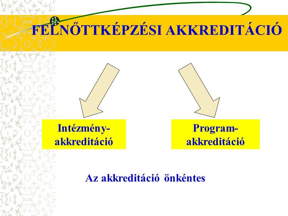 FELNŐTTKÉPZÉSI AKKREDITÁCIÓ Intézmény- akkreditáció Program- akkreditáció Az akkreditáció önkéntes