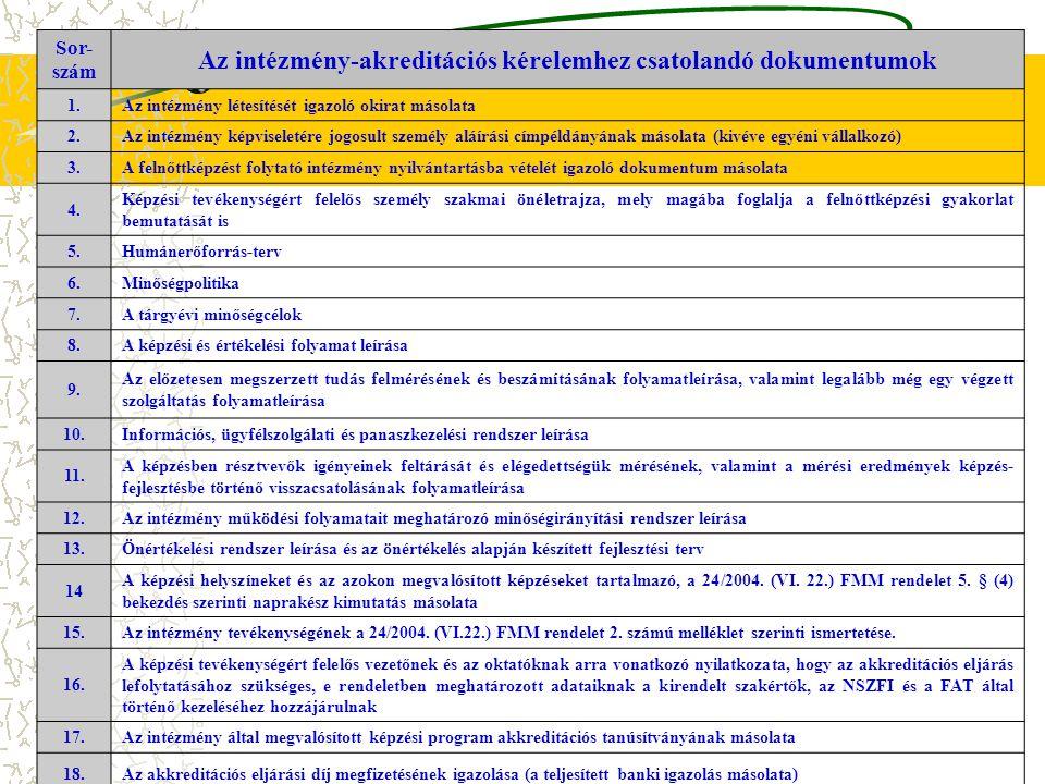 Sor- szám Az intézmény-akreditációs kérelemhez csatolandó dokumentumok 1.Az intézmény létesítését igazoló okirat másolata 2.Az intézmény képviseletére