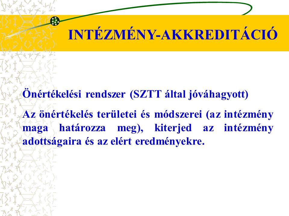 INTÉZMÉNY-AKKREDITÁCIÓ Önértékelési rendszer (SZTT által jóváhagyott) Az önértékelés területei és módszerei (az intézmény maga határozza meg), kiterje