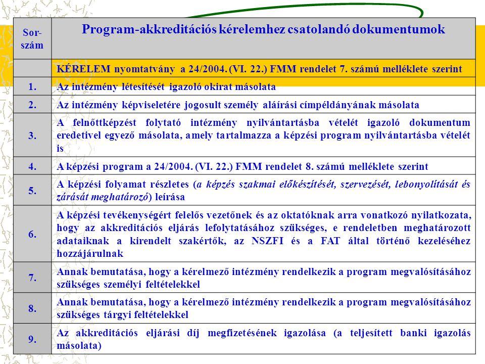 Sor- szám Program-akkreditációs kérelemhez csatolandó dokumentumok KÉRELEM nyomtatvány a 24/2004. (VI. 22.) FMM rendelet 7. számú melléklete szerint 1