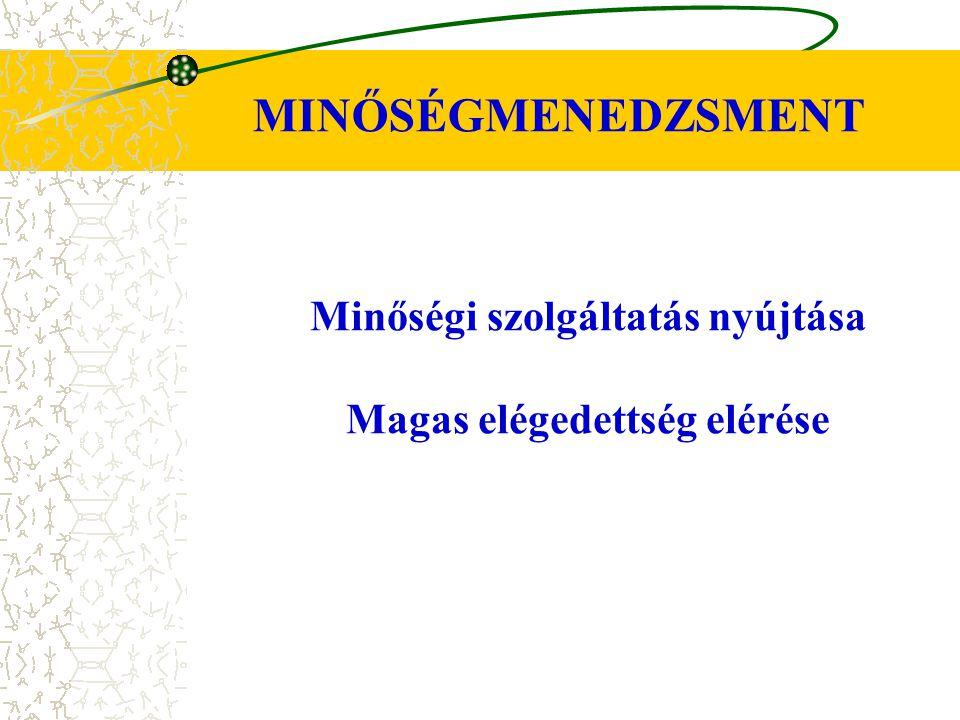 PROGRAM-AKKREDITÁCIÓ A képzési program tartalma (2001.