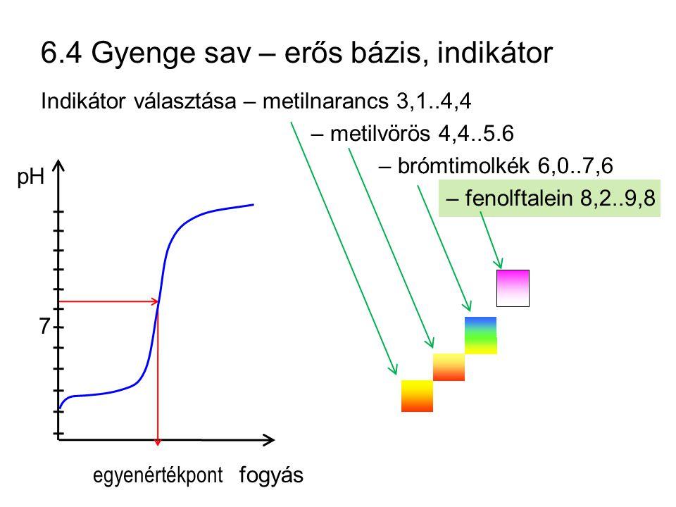 6.4 Gyenge sav – erős bázis, indikátor Indikátor választása– metilnarancs 3,1..4,4 – metilvörös 4,4..5.6 – brómtimolkék 6,0..7,6 – fenolftalein 8,2..9