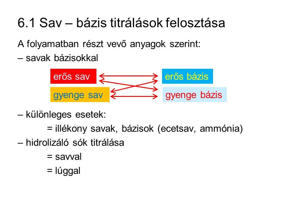 6.1 Sav – bázis titrálások felosztása A folyamatban részt vevő anyagok szerint: – savak bázisokkal – különleges esetek: = illékony savak, bázisok (ece