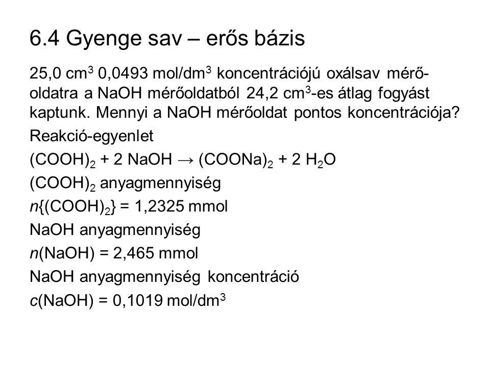 6.4 Gyenge sav – erős bázis 25,0 cm 3 0,0493 mol/dm 3 koncentrációjú oxálsav mérő- oldatra a NaOH mérőoldatból 24,2 cm 3 -es átlag fogyást kaptunk. Me