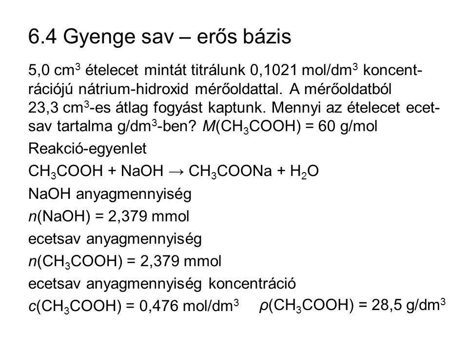 6.4 Gyenge sav – erős bázis 5,0 cm 3 ételecet mintát titrálunk 0,1021 mol/dm 3 koncent- rációjú nátrium-hidroxid mérőoldattal. A mérőoldatból 23,3 cm