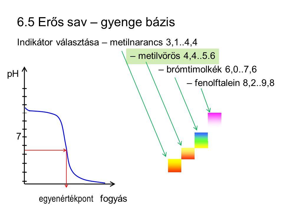 6.5 Erős sav – gyenge bázis Indikátor választása– metilnarancs 3,1..4,4 – metilvörös 4,4..5.6 – brómtimolkék 6,0..7,6 – fenolftalein 8,2..9,8 fogyás p
