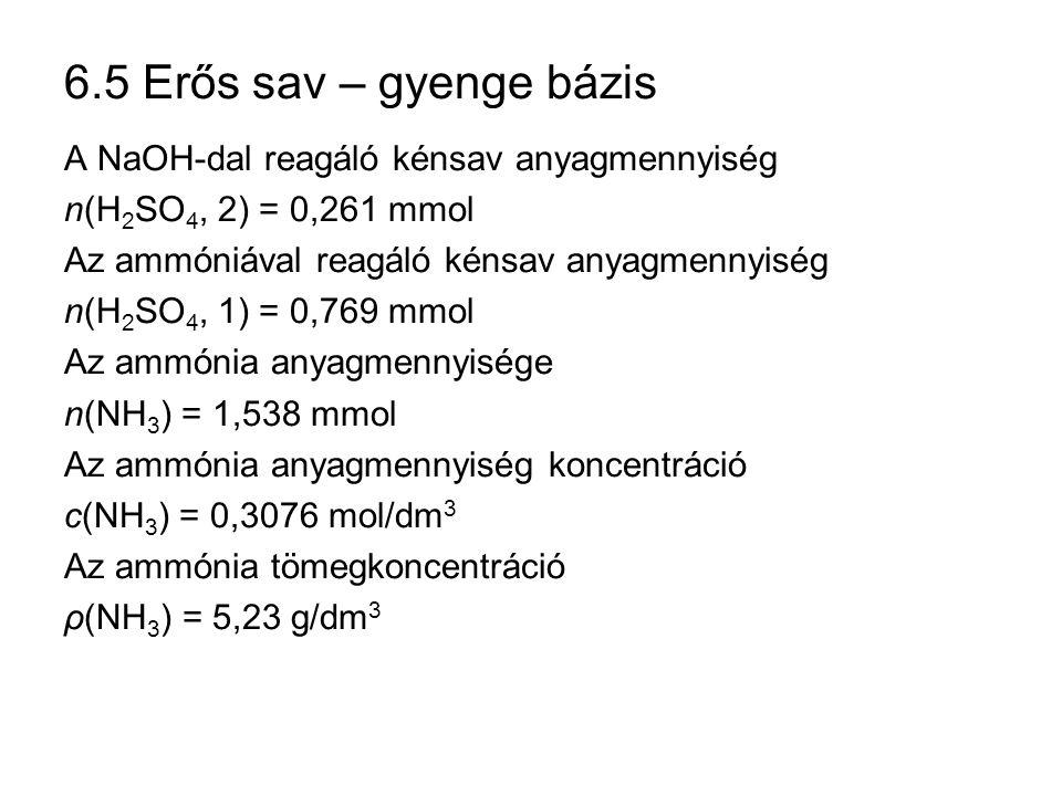 6.5 Erős sav – gyenge bázis A NaOH-dal reagáló kénsav anyagmennyiség n(H 2 SO 4, 2) = 0,261 mmol Az ammóniával reagáló kénsav anyagmennyiség n(H 2 SO